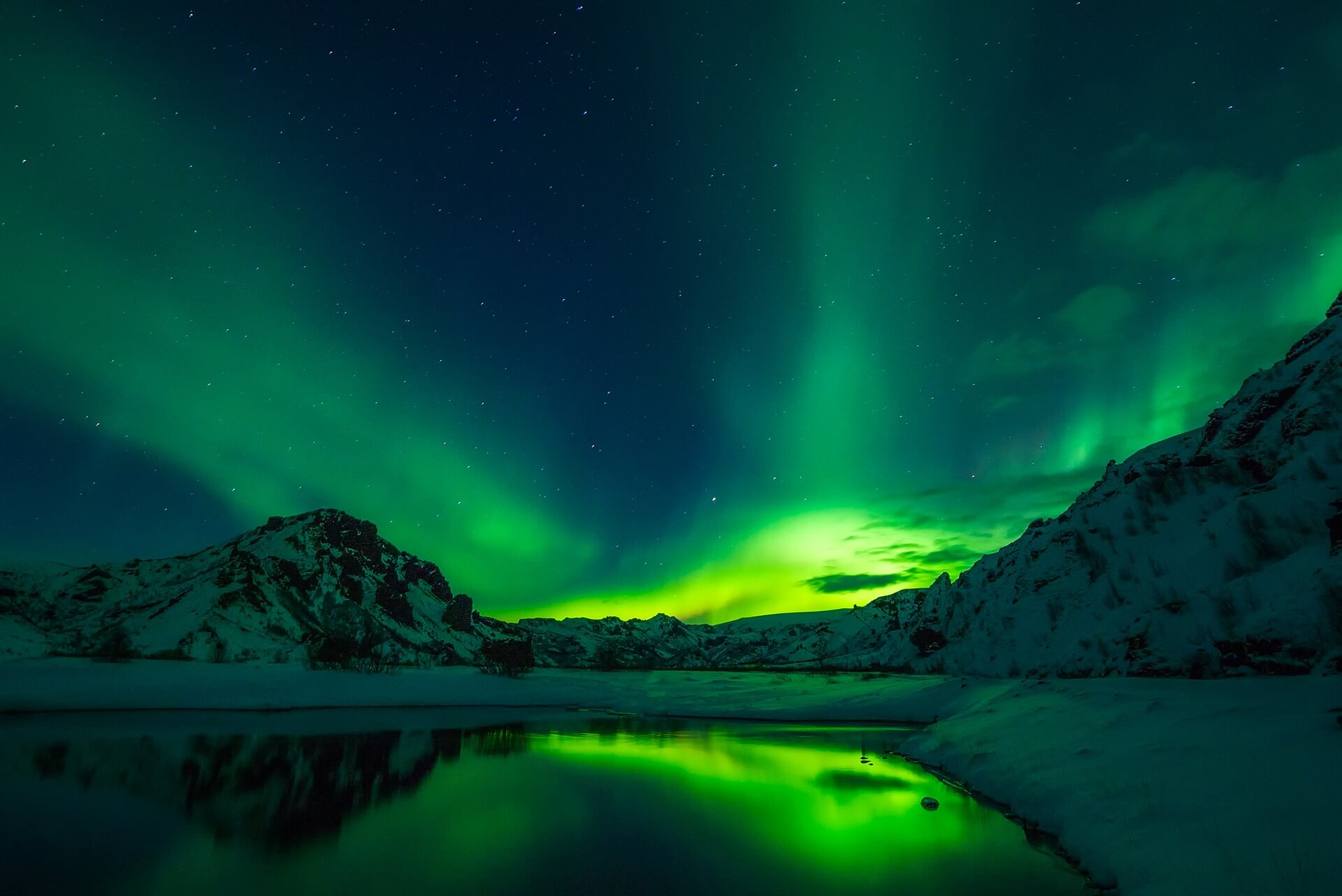 Best Travel Destinations in Nordic Territory